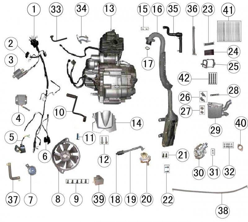motor  p u0159 u00edslu u0161enstv u00ed   shineray-shop cz